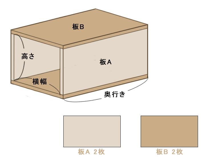 板サイズ自動計算