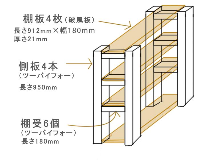 オープンシェルフの設計図